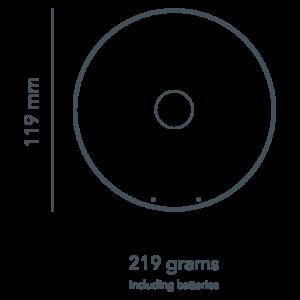 Airthings Wave Diagram