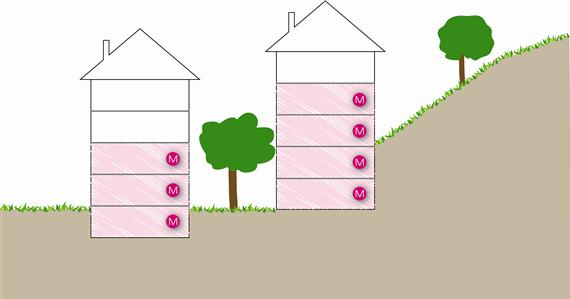 Radon i boligblokk