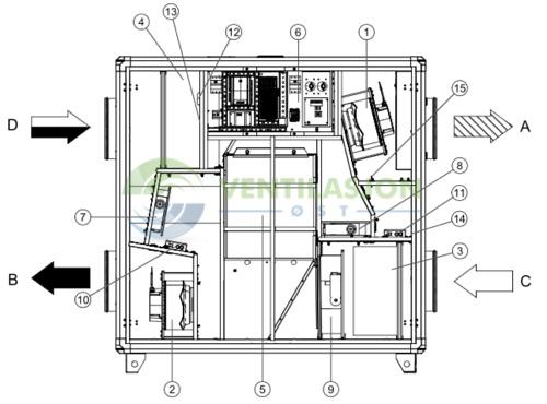 Topvex SC03 SC06 SC11 Filterbytte Aggregat åpent