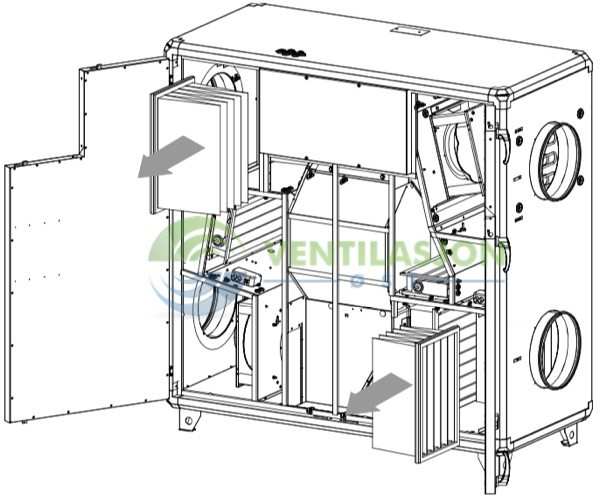 Topvex SC03 SC06 SC11 Filterbytte